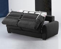 Sistemas de apertura la tienda home for Sofa apertura italiana